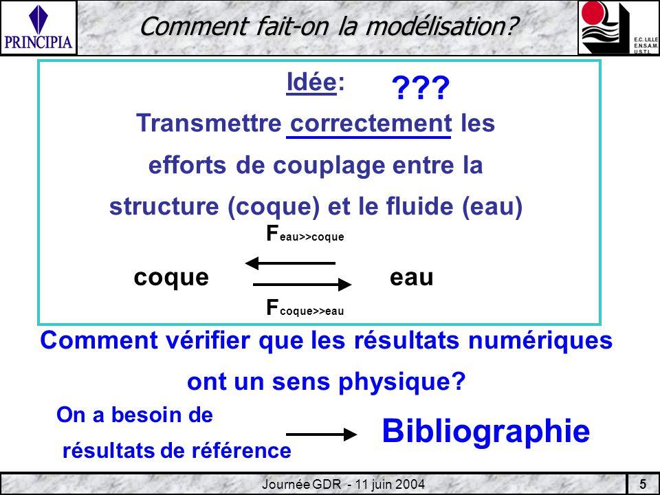 56 Journée GDR - 11 juin 2004 Comment effectuer la modélisation.