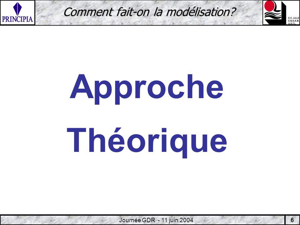 37 Journée GDR - 11 juin 2004 Comment effectuer la modélisation.