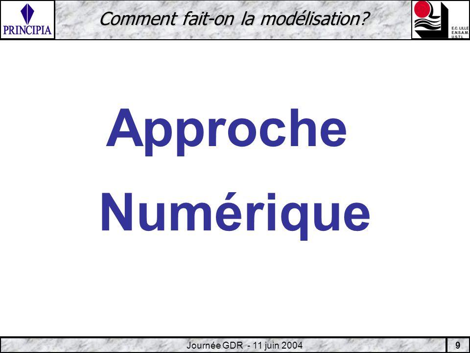 10 Journée GDR - 11 juin 2004 Comment effectuer la modélisation.