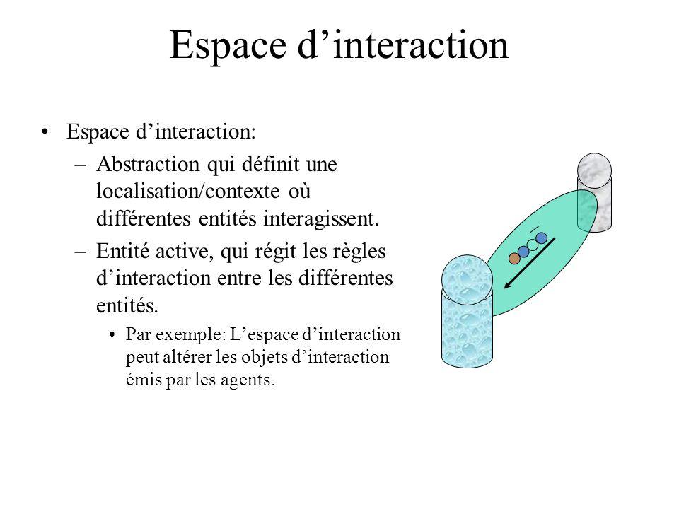 Espace dinteraction Espace dinteraction: –Abstraction qui définit une localisation/contexte où différentes entités interagissent.