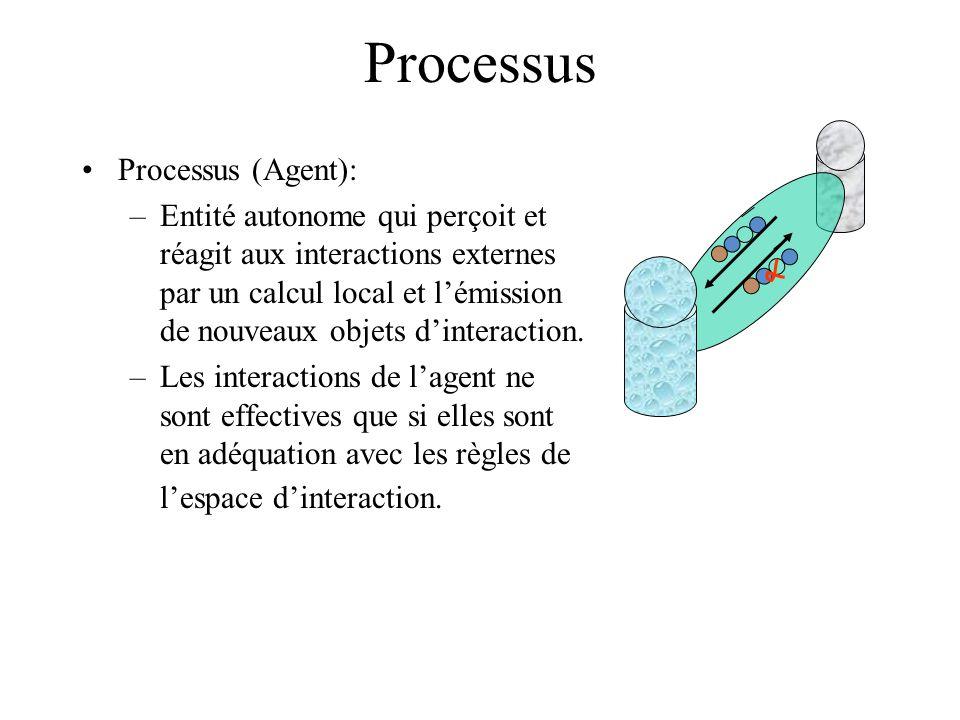 Processus Processus (Agent): –Entité autonome qui perçoit et réagit aux interactions externes par un calcul local et lémission de nouveaux objets dinteraction.