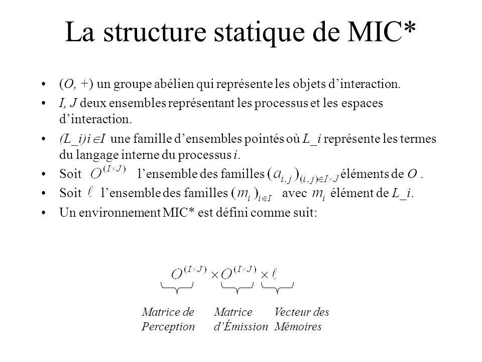 La structure statique de MIC* (O, +) un groupe abélien qui représente les objets dinteraction.