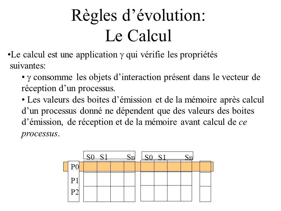 S0S1Sn Règles dévolution: Le Calcul Le calcul est une application qui vérifie les propriétés suivantes: consomme les objets dinteraction présent dans le vecteur de réception dun processus.