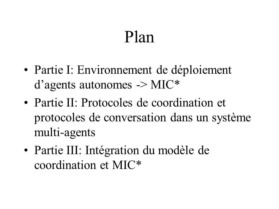 Plan Partie I: Environnement de déploiement dagents autonomes -> MIC* Partie II: Protocoles de coordination et protocoles de conversation dans un système multi-agents Partie III: Intégration du modèle de coordination et MIC*