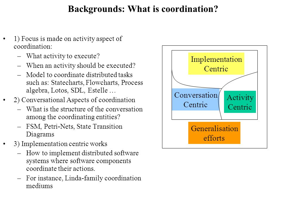 Backgrounds: What is coordination.