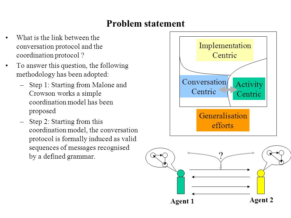 Problem statement What is the link between the conversation protocol and the coordination protocol .