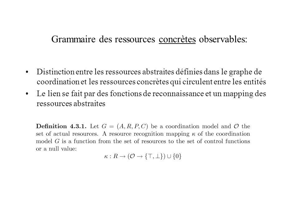 Grammaire des ressources concrètes observables: Distinction entre les ressources abstraites définies dans le graphe de coordination et les ressources concrètes qui circulent entre les entités Le lien se fait par des fonctions de reconnaissance et un mapping des ressources abstraites