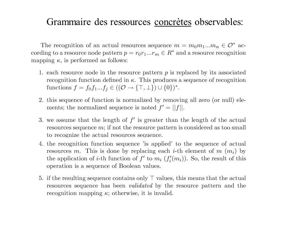 Grammaire des ressources concrètes observables: