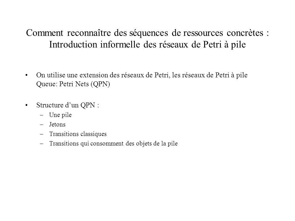Comment reconnaître des séquences de ressources concrètes : Introduction informelle des réseaux de Petri à pile On utilise une extension des réseaux de Petri, les réseaux de Petri à pile Queue: Petri Nets (QPN) Structure dun QPN : –Une pile –Jetons –Transitions classiques –Transitions qui consomment des objets de la pile