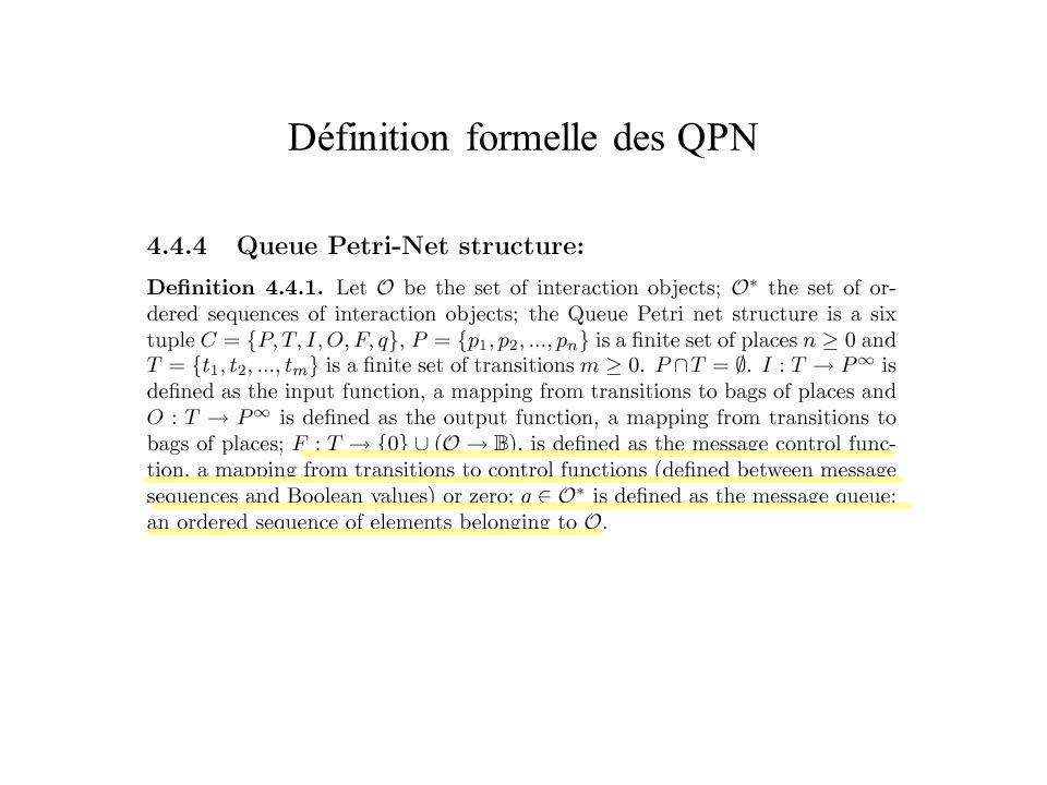 Définition formelle des QPN