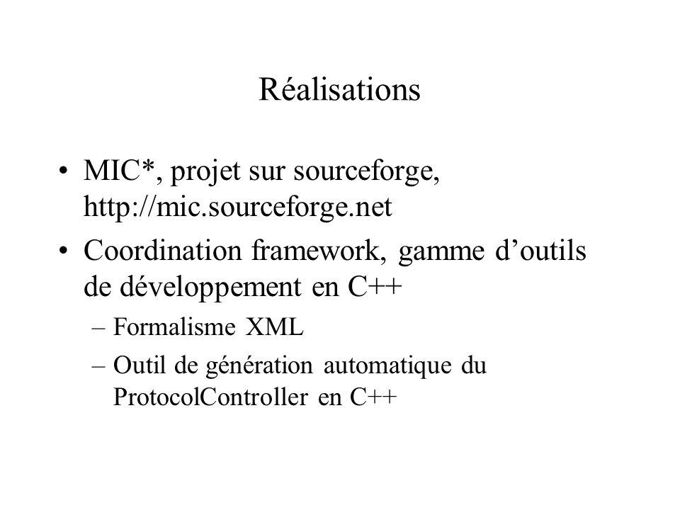 Réalisations MIC*, projet sur sourceforge, http://mic.sourceforge.net Coordination framework, gamme doutils de développement en C++ –Formalisme XML –Outil de génération automatique du ProtocolController en C++