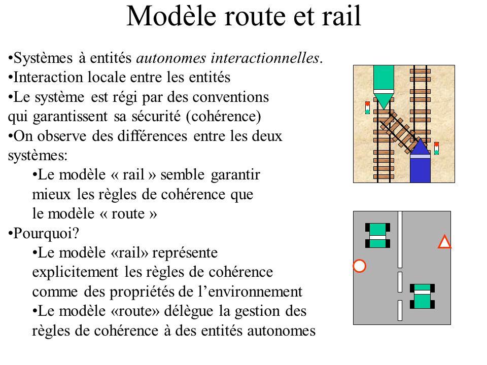 Modèle route et rail Systèmes à entités autonomes interactionnelles.