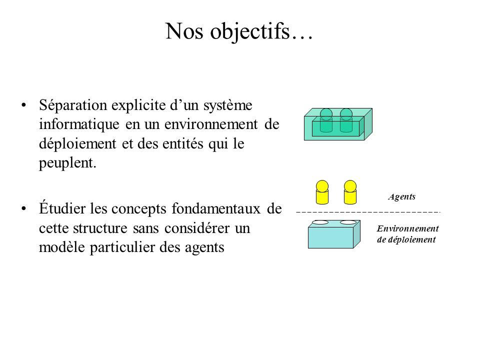 Nos objectifs… Séparation explicite dun système informatique en un environnement de déploiement et des entités qui le peuplent.