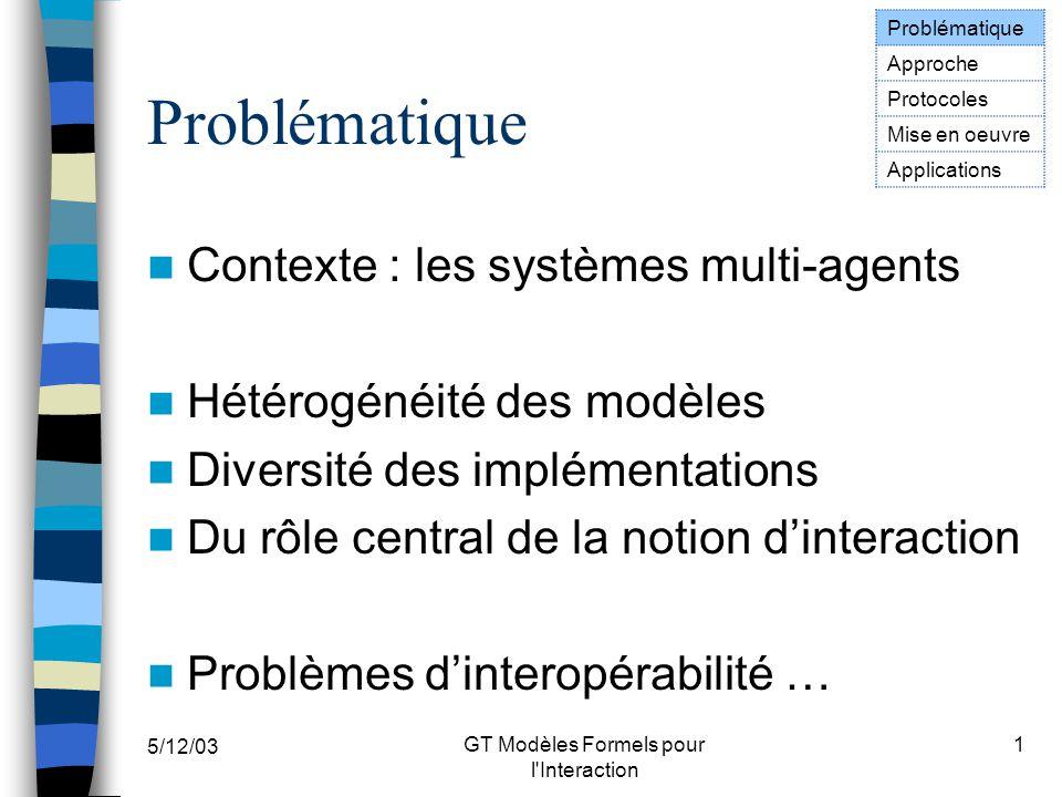 5/12/03 GT Modèles Formels pour l'Interaction 1 Problématique Contexte : les systèmes multi-agents Hétérogénéité des modèles Diversité des implémentat