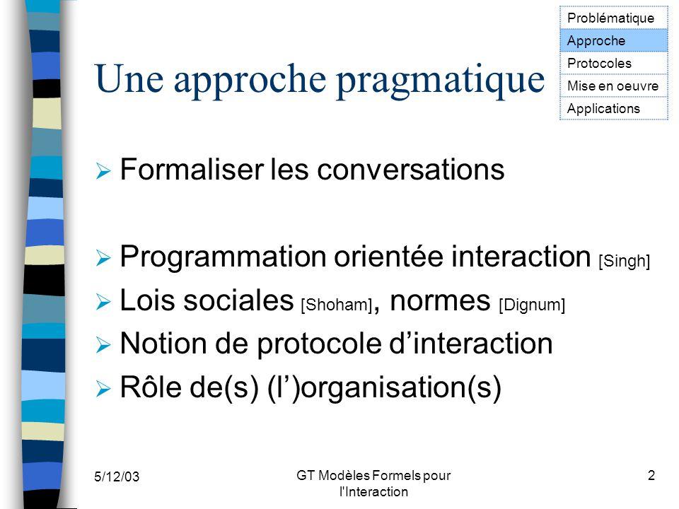 5/12/03 GT Modèles Formels pour l'Interaction 2 Une approche pragmatique Formaliser les conversations Programmation orientée interaction [Singh] Lois