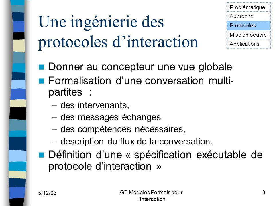 5/12/03 GT Modèles Formels pour l Interaction 4 Une ingénierie des proto- coles dinteraction Problématique Approche Protocoles Mise en oeuvre Applications