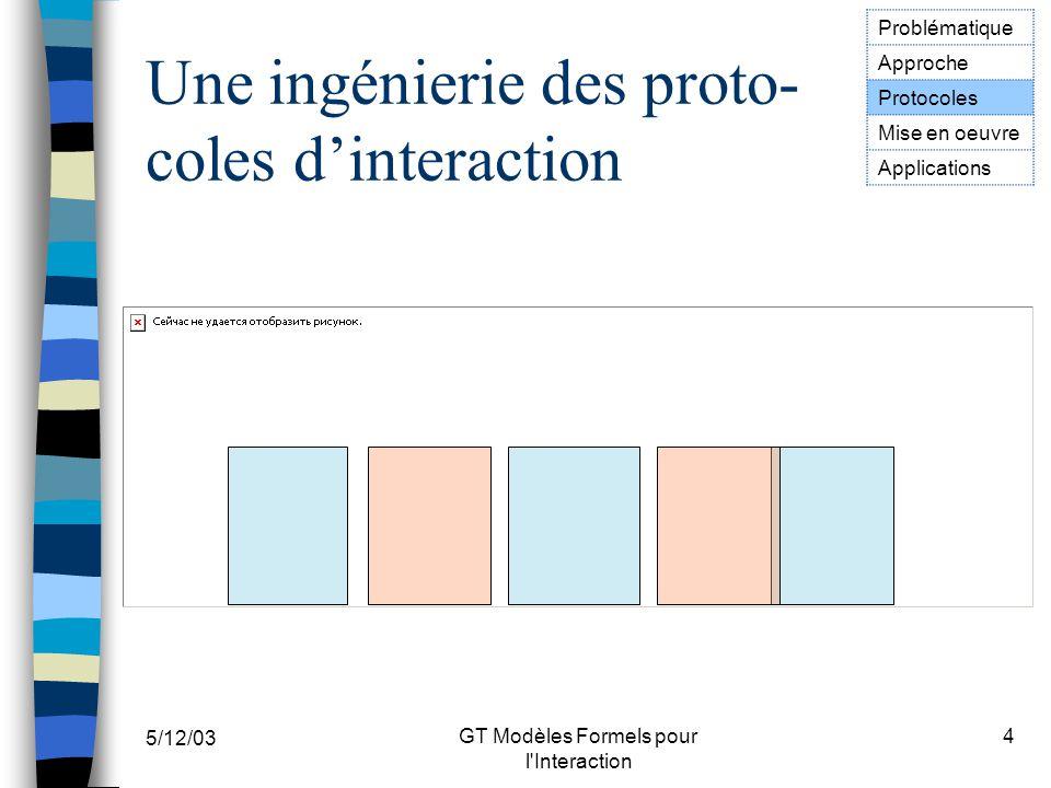 5/12/03 GT Modèles Formels pour l'Interaction 4 Une ingénierie des proto- coles dinteraction Problématique Approche Protocoles Mise en oeuvre Applicat