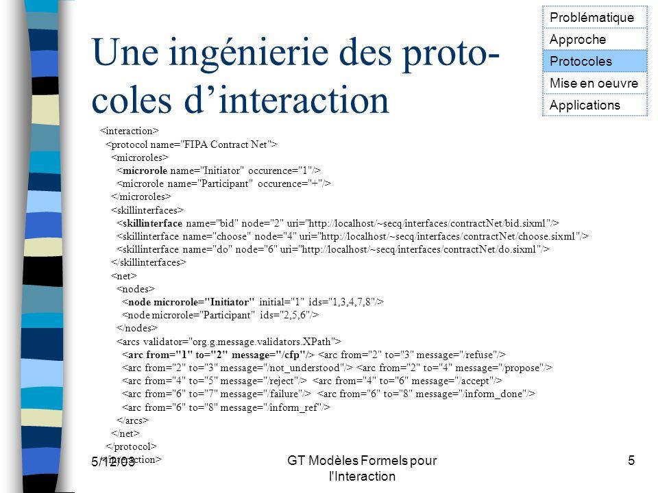 5/12/03 GT Modèles Formels pour l Interaction 6 Une ingénierie des proto- coles dinteraction Problématique Approche Protocoles Mise en oeuvre Applications