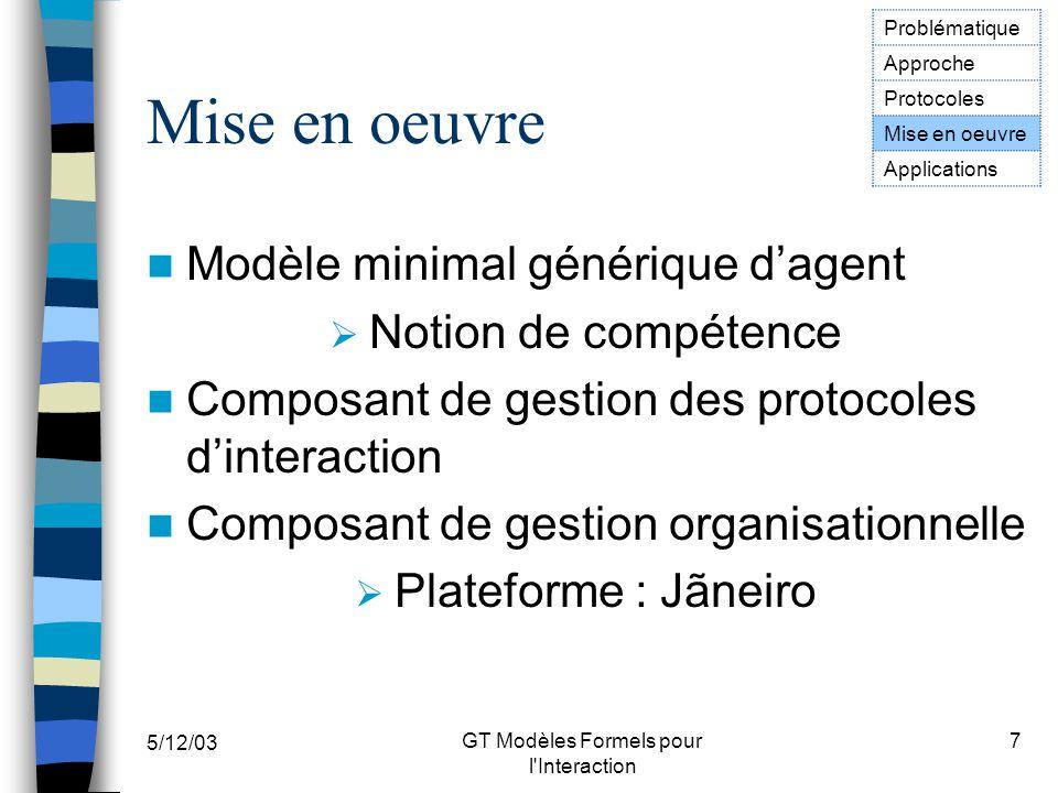 5/12/03 GT Modèles Formels pour l'Interaction 7 Mise en oeuvre Modèle minimal générique dagent Notion de compétence Composant de gestion des protocole