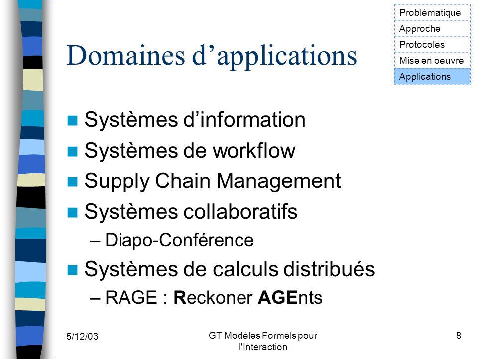 5/12/03 GT Modèles Formels pour l'Interaction 8 Domaines dapplications Systèmes dinformation Systèmes de workflow Supply Chain Management Systèmes col