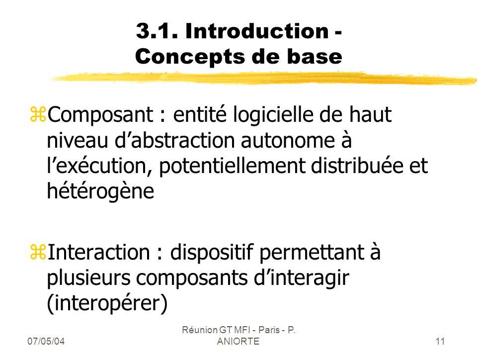 07/05/04 Réunion GT MFI - Paris - P. ANIORTE11 3.1. Introduction - Concepts de base zComposant : entité logicielle de haut niveau dabstraction autonom