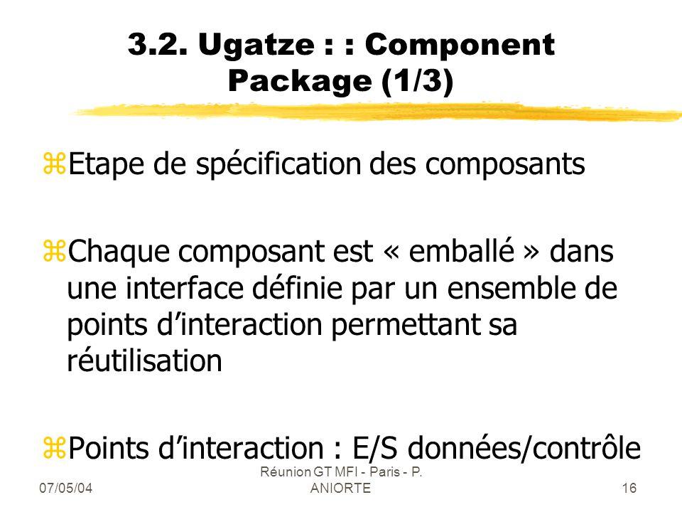 07/05/04 Réunion GT MFI - Paris - P. ANIORTE16 3.2. Ugatze : : Component Package (1/3) zEtape de spécification des composants zChaque composant est «