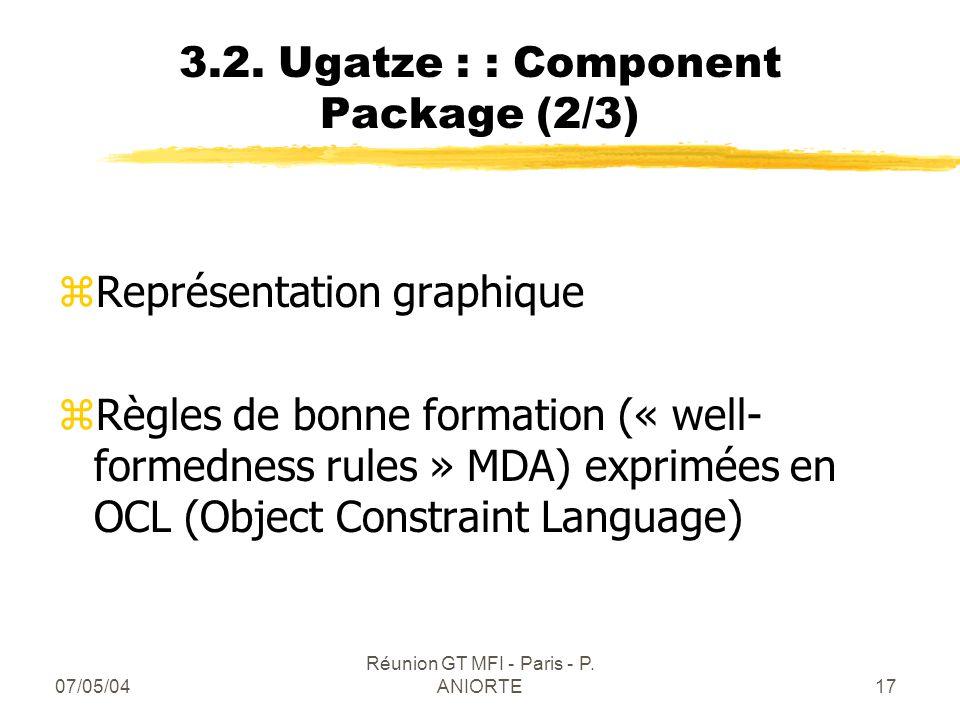 07/05/04 Réunion GT MFI - Paris - P. ANIORTE17 3.2. Ugatze : : Component Package (2/3) zReprésentation graphique zRègles de bonne formation (« well- f