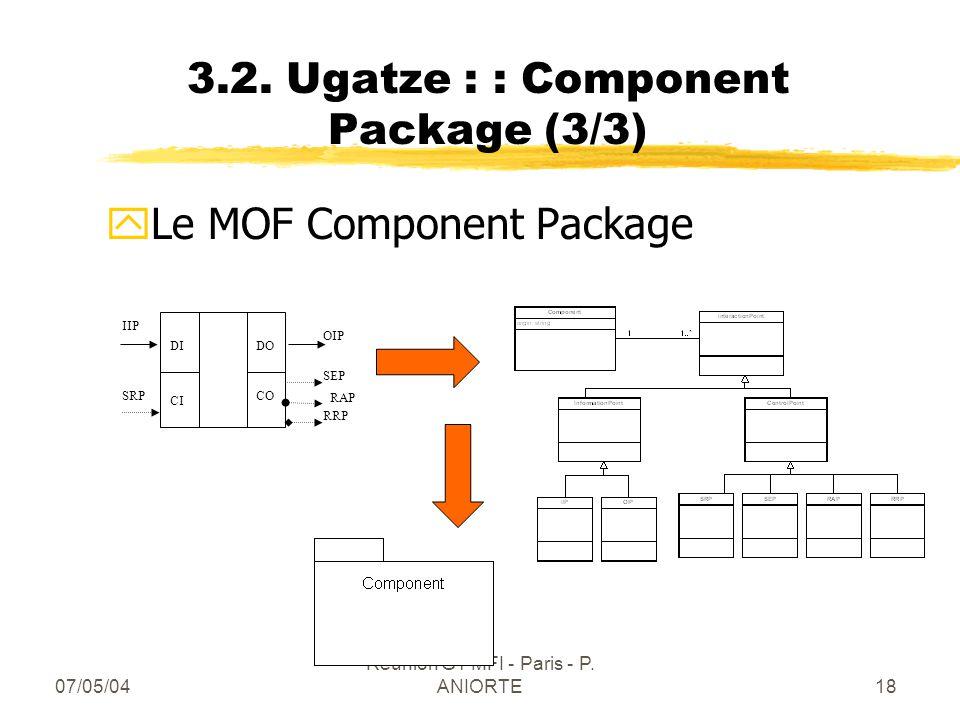 07/05/04 Réunion GT MFI - Paris - P. ANIORTE18 3.2. Ugatze : : Component Package (3/3) yLe MOF Component Package RAP DI CI DO CO IIP OIP SRP SEP RRP