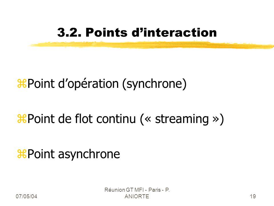 07/05/04 Réunion GT MFI - Paris - P. ANIORTE19 3.2. Points dinteraction zPoint dopération (synchrone) zPoint de flot continu (« streaming ») zPoint as