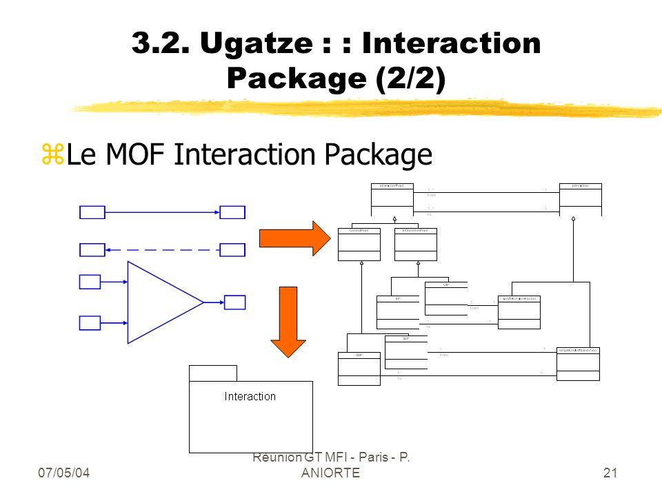 07/05/04 Réunion GT MFI - Paris - P. ANIORTE21 3.2. Ugatze : : Interaction Package (2/2) zLe MOF Interaction Package