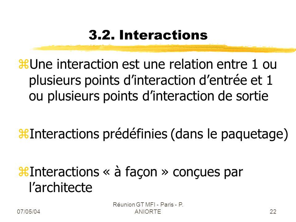 07/05/04 Réunion GT MFI - Paris - P. ANIORTE22 3.2. Interactions zUne interaction est une relation entre 1 ou plusieurs points dinteraction dentrée et