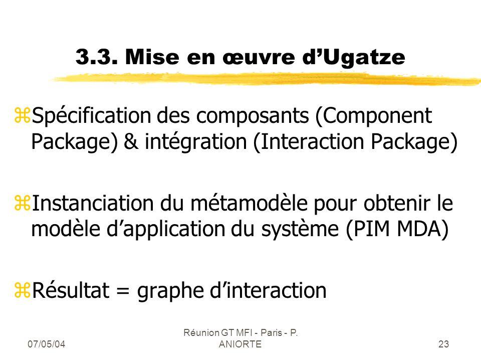 07/05/04 Réunion GT MFI - Paris - P. ANIORTE23 3.3. Mise en œuvre dUgatze zSpécification des composants (Component Package) & intégration (Interaction
