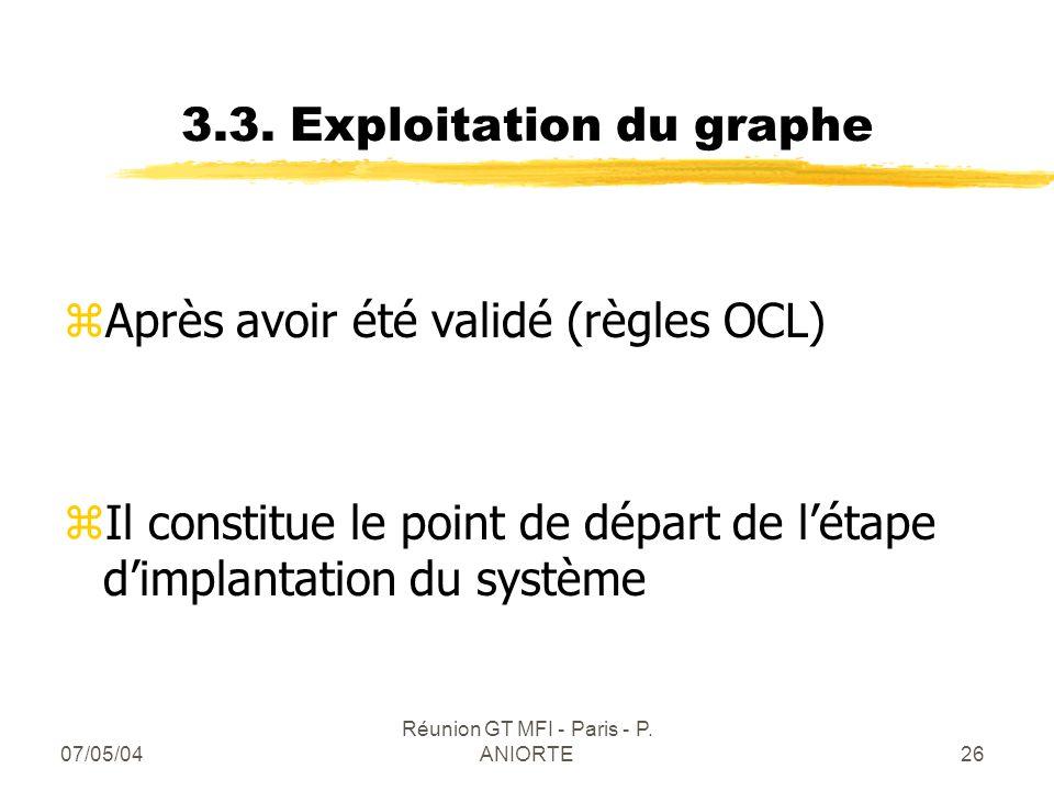 07/05/04 Réunion GT MFI - Paris - P. ANIORTE26 3.3. Exploitation du graphe zAprès avoir été validé (règles OCL) zIl constitue le point de départ de lé