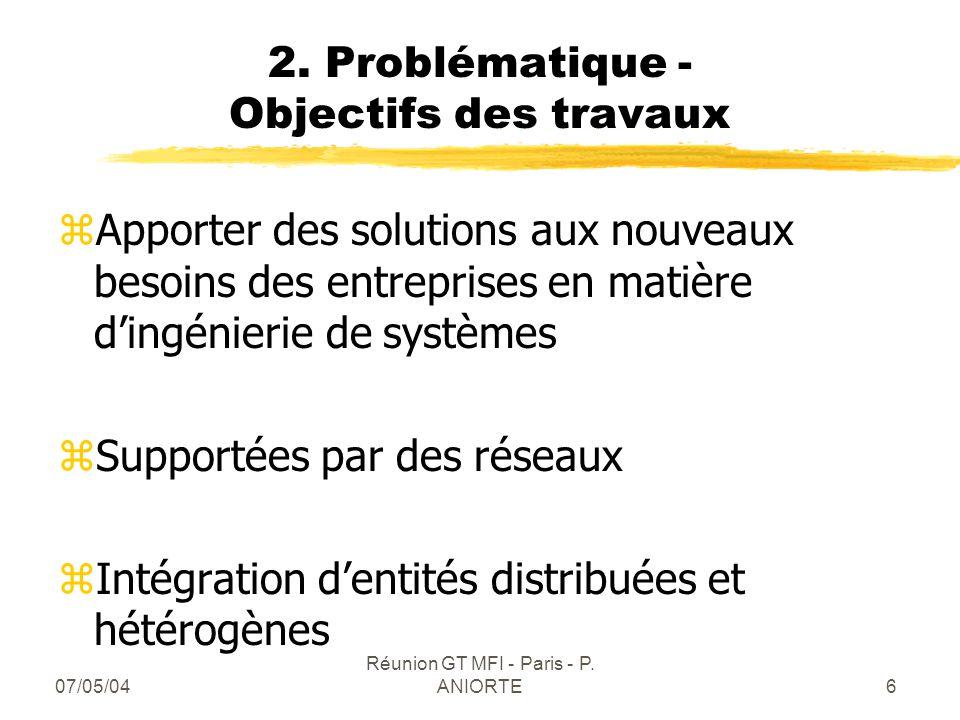 07/05/04 Réunion GT MFI - Paris - P. ANIORTE6 2. Problématique - Objectifs des travaux zApporter des solutions aux nouveaux besoins des entreprises en