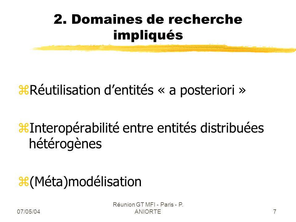 07/05/04 Réunion GT MFI - Paris - P. ANIORTE7 2. Domaines de recherche impliqués zRéutilisation dentités « a posteriori » zInteropérabilité entre enti