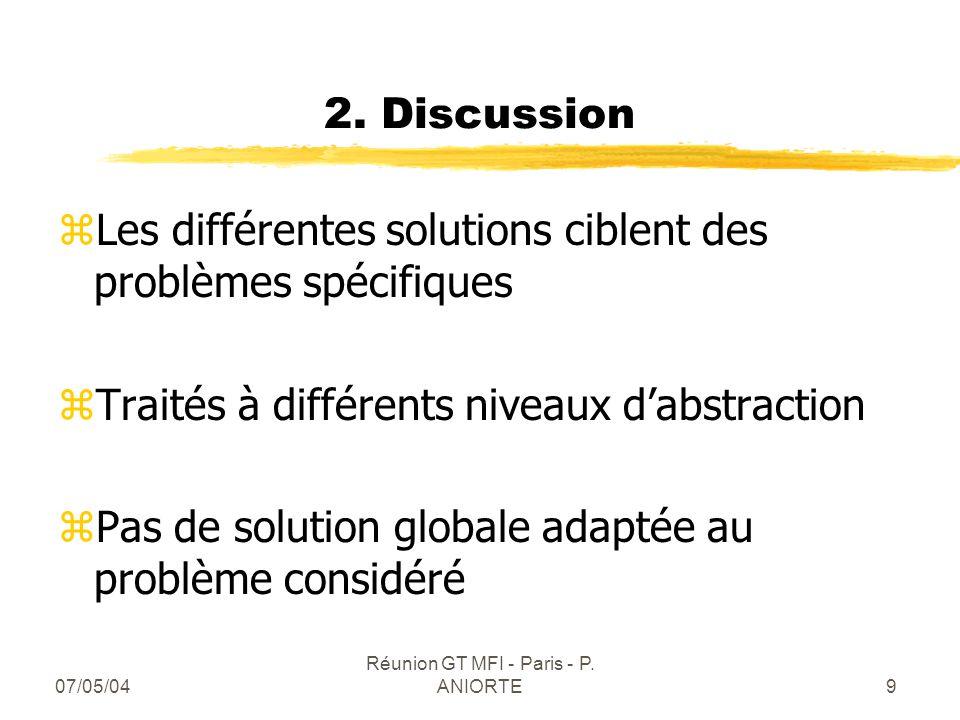 07/05/04 Réunion GT MFI - Paris - P. ANIORTE9 2. Discussion zLes différentes solutions ciblent des problèmes spécifiques zTraités à différents niveaux