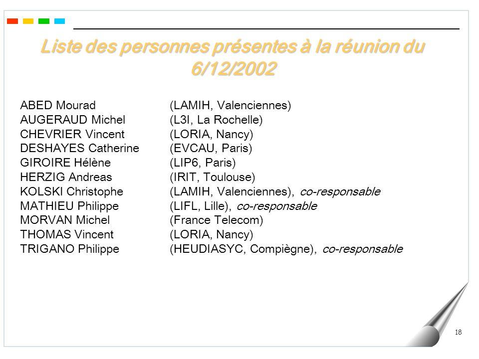 18 ABED Mourad (LAMIH, Valenciennes) AUGERAUD Michel (L3I, La Rochelle) CHEVRIER Vincent (LORIA, Nancy) DESHAYES Catherine (EVCAU, Paris) GIROIRE Hélène (LIP6, Paris) HERZIG Andreas (IRIT, Toulouse) KOLSKI Christophe (LAMIH, Valenciennes), co-responsable MATHIEU Philippe (LIFL, Lille), co-responsable MORVAN Michel (France Telecom) THOMAS Vincent (LORIA, Nancy) TRIGANO Philippe (HEUDIASYC, Compiègne), co-responsable Liste des personnes présentes à la réunion du 6/12/2002