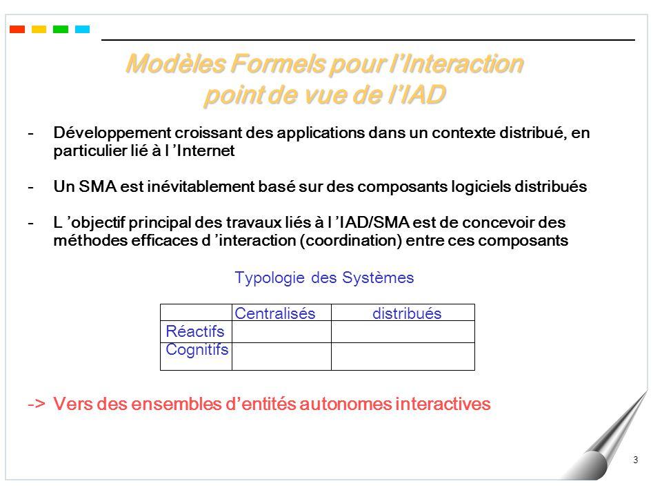 14 Méthodes et modèles formels en conception dIHM - De la modélisation formelle des tâches à la conception et la génération automatique de parties de l IHM : Modélisation des interactions homme-machine (RdP, ICO, diagrammes détats évolués...) Contribution des méthodes de spécification formelles du GL (ex : B) Extensions dUML/IHM (UMLi, Wisdom…) Extensions dXML/IHM (UIML, XUL, XIML) Développement à base de modèles (MOBI-D, TADEUS, DIANE+, TRIDENT, TOOD...) … -> Applicabilité, adaptabilité par rapport aux systèmes intelligents .