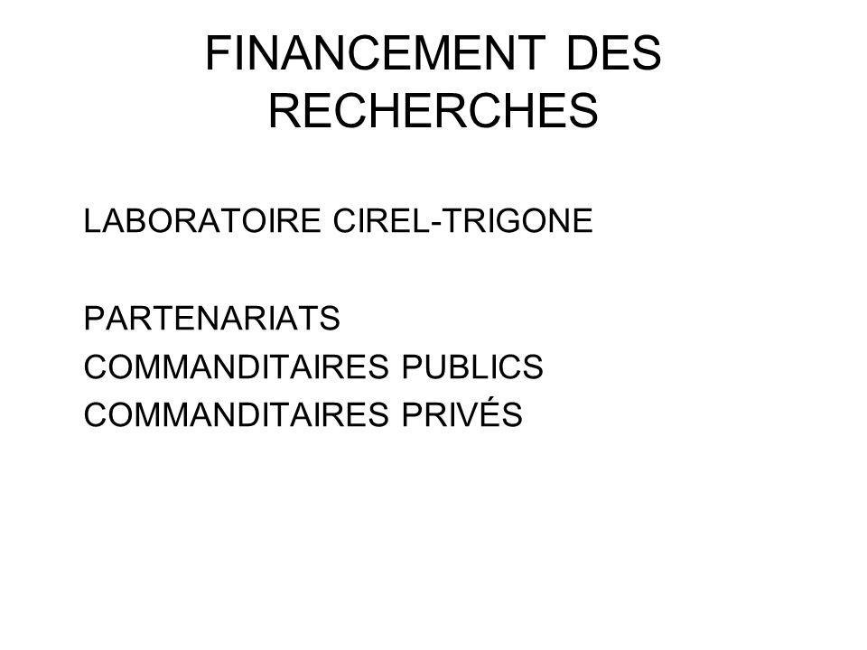 FINANCEMENT DES RECHERCHES LABORATOIRE CIREL-TRIGONE PARTENARIATS COMMANDITAIRES PUBLICS COMMANDITAIRES PRIVÉS