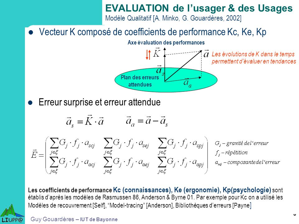 8 EVALUATION de lusager & des Usages Modèle Qualitatif [A. Minko, G. Gouardères, 2002] Vecteur K composé de coefficients de performance Kc, Ke, Kp Axe