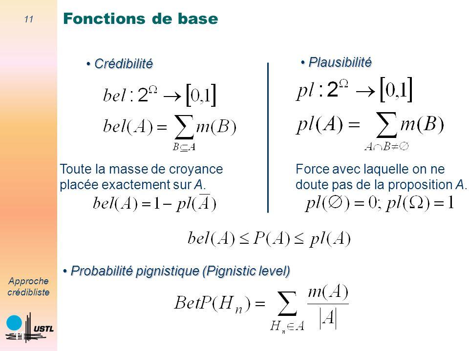 10 Approche crédibliste 10 Modélisation de la méconnaissance, ignorance Méconnaissance = explicite masse attribuée à l'ensemble de définition H 1, H 2