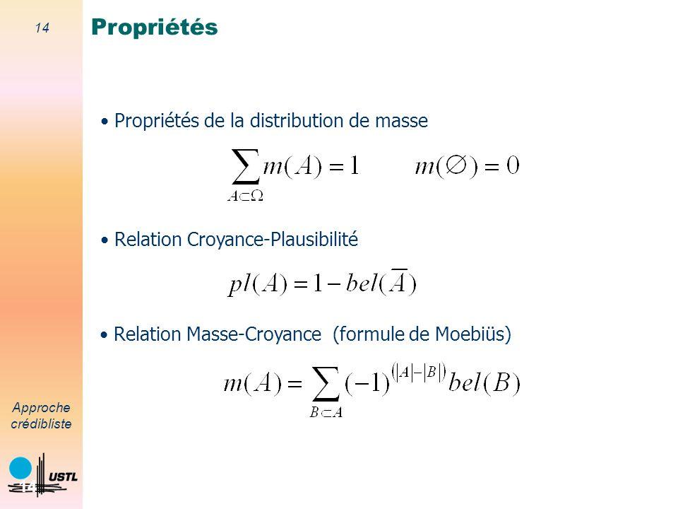 13 Approche crédibliste 13 Plausibilité (plausibility) Pl : 2 [0,1] A Pl(A) Pl(A) : plausibilité que la vérité est dans A Plausibilité de A = somme de