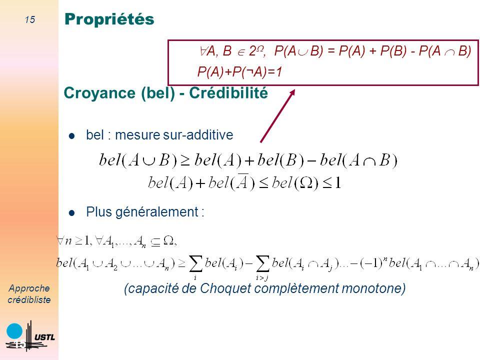 14 Approche crédibliste 14 Propriétés de la distribution de masse Relation Croyance-Plausibilité Relation Masse-Croyance (formule de Moebiüs) Propriét