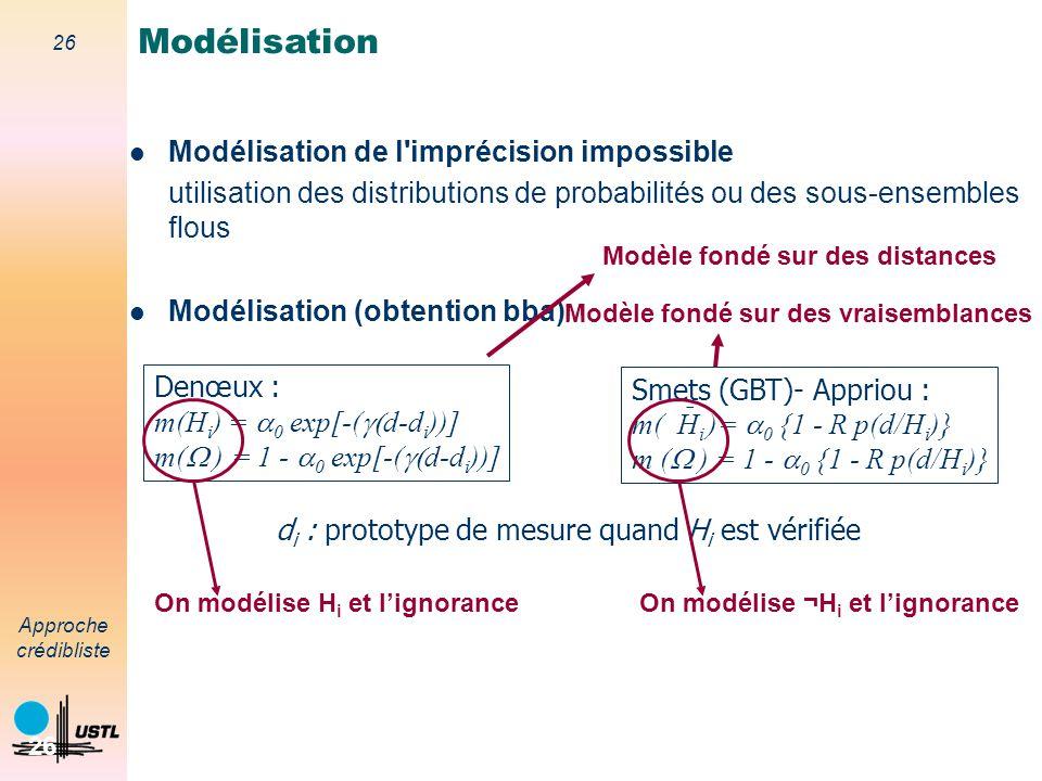 25 Approche crédibliste 25 Modélisation des sources Deux types de modèle principalement : Modèles fondés sur des vraisemblances Shafer 76, Smets 78, A