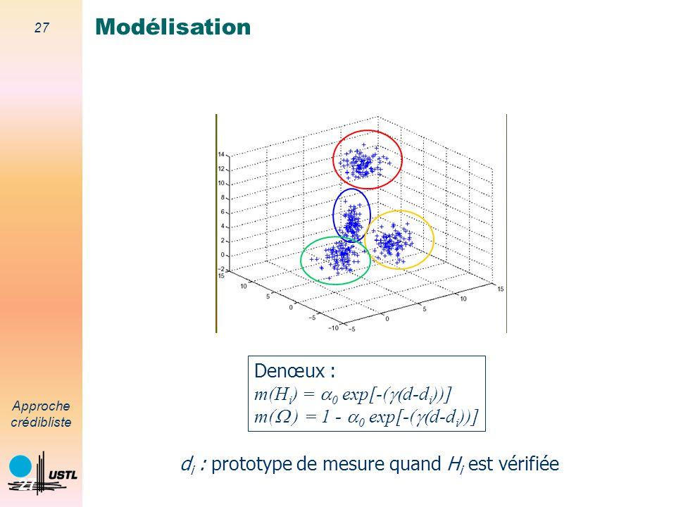 26 Approche crédibliste 26 Modélisation de l'imprécision impossible utilisation des distributions de probabilités ou des sous-ensembles flous Modélisa