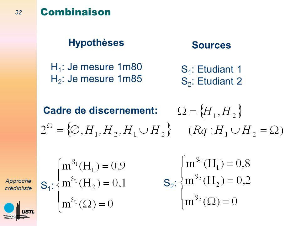 31 Approche crédibliste 31 Intersections H 1,H 2 } m 1,2 (H 1 ) = m 1 (H 1 ).m 2 (H 1 ) + m 1 (H 1 ).m 2 (H 12 ) + m 1 (H 12 ).m 2 (H 1 ) m 1,2 (H 2 )
