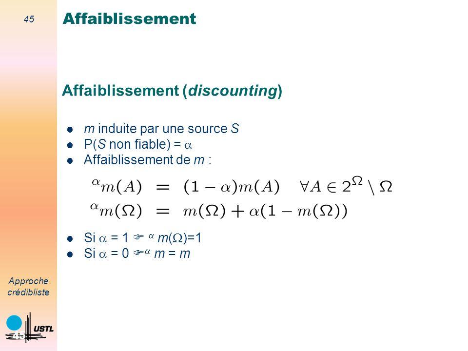 44 Approche crédibliste 44 Redistribution: W(m,H)=1/3 Redistribution: Dempster Combinaison Faible Elevé