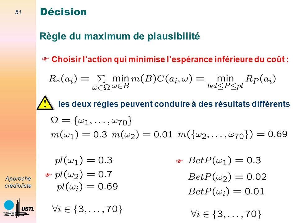 50 Approche crédibliste 50 Règles de décision Maximum de croyance Maximum de plausibilité Maximum de probabilité pignistique Décision