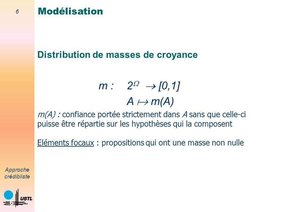 5 Approche crédibliste 5 Modélisation de l'incertitude Basée sur une distribution de masse d'évidence m (Basic Belief Assignment : bba) Définie sur l'