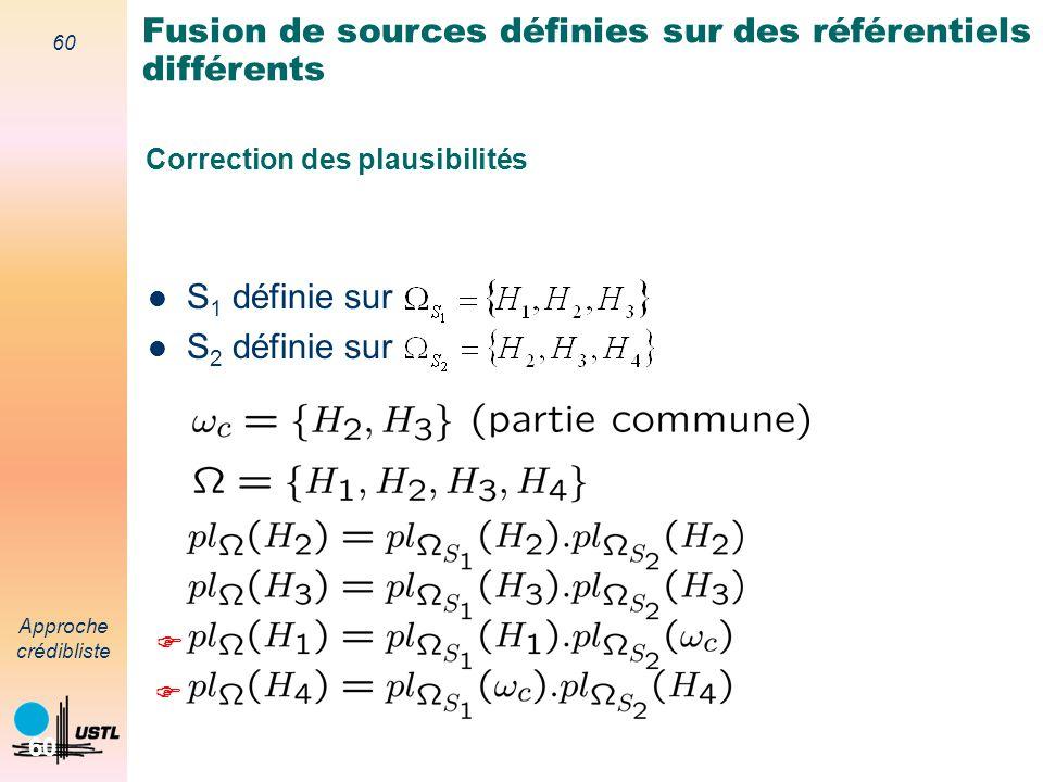 59 Approche crédibliste 59 Déconditionnement Correction des plausibilités Fusion de sources définies sur des référentiels différents Approches possibl